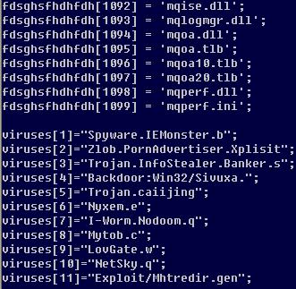 Antivirus 2009 Files