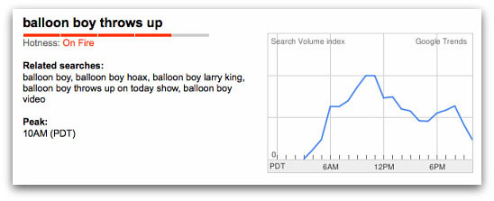Balloon Boy search trend