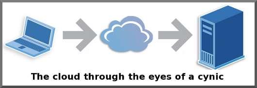 Cloud computing for cynics