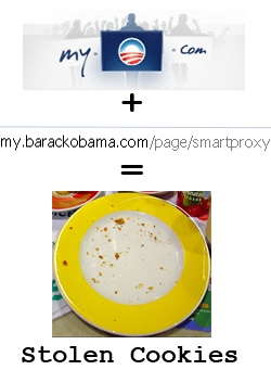 Image of mybarack and a plate of cookie crumbs
