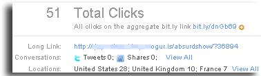 bit.ly usage statistics for spam URL