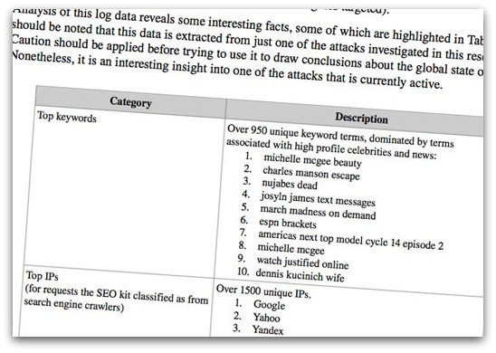 SEO poisoning technical paper