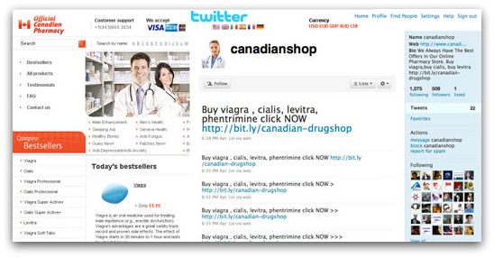 Canadian Pharmacy on Twitter