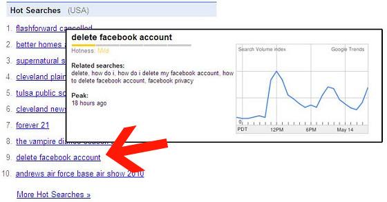 Delete Facebook account trending on Google