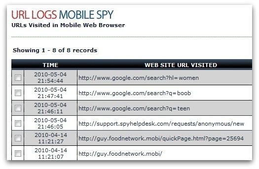 Mobile Spy URL log