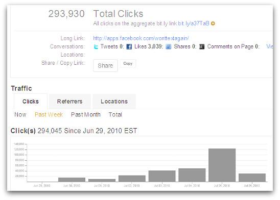 Bit.ly statistics