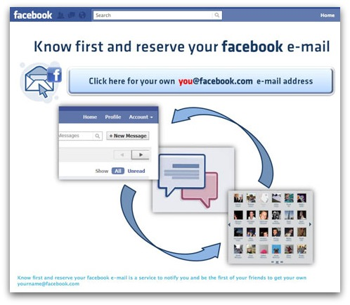 Your own email @facebook.com?