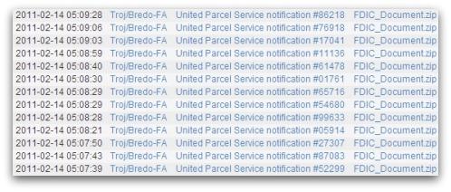 UPS FDIC malicious emails