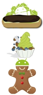 Android versions: Eclair, Froyo, Gingerbread