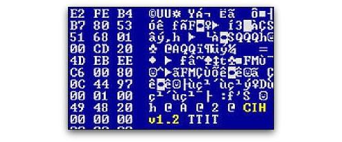CIH code