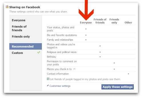 Facebook's recommended privacy settings