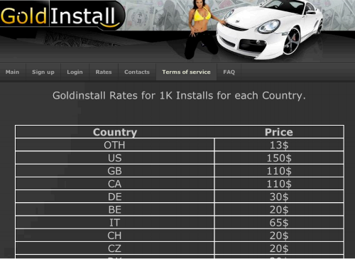 Gold Install pay-per-install rates
