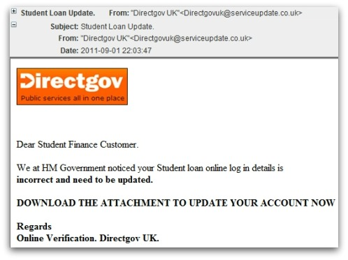 Student loan phishing attack