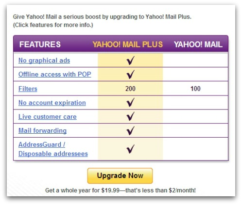 Yahoo mail features