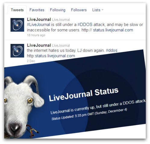 LiveJournal tweets about DDoS attack