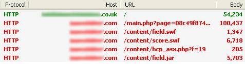 Figure 10: Example sequence of web traffic when a user browses a compromised web site (green) which loads content from a Blackhole exploit kit (red)