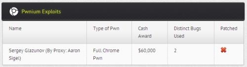 Sergey Glazunov won $60,000
