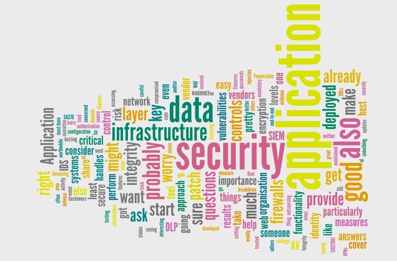 Wordle - cloud security