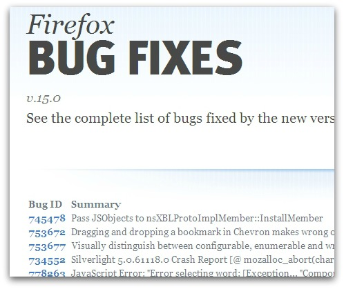 Some of the fixes in Firefox 15