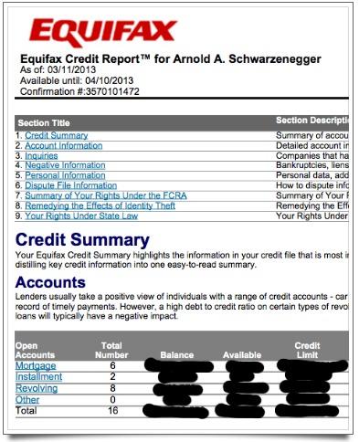 Arnold Schwarzenegger credit report