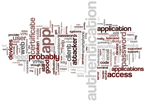 Wordle of article