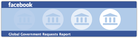 Click to see Facebook's report [HTML]