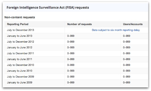 Google transparency NSA