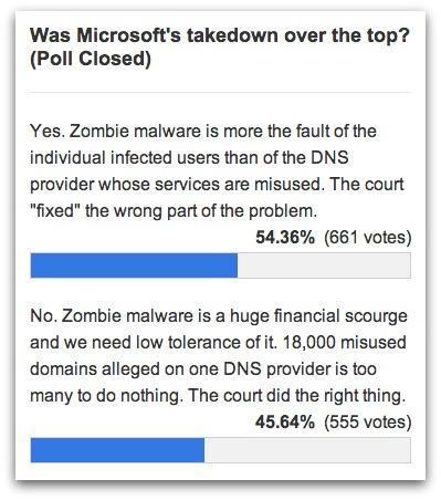 No IP - Microsoft poll