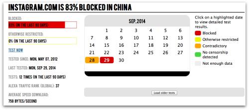 China blocks Instragram, screenshot from Great Fire