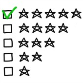 5 star review. Image courtesy of Shutterstock