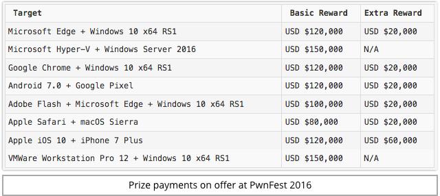 pwnfest-2016-640